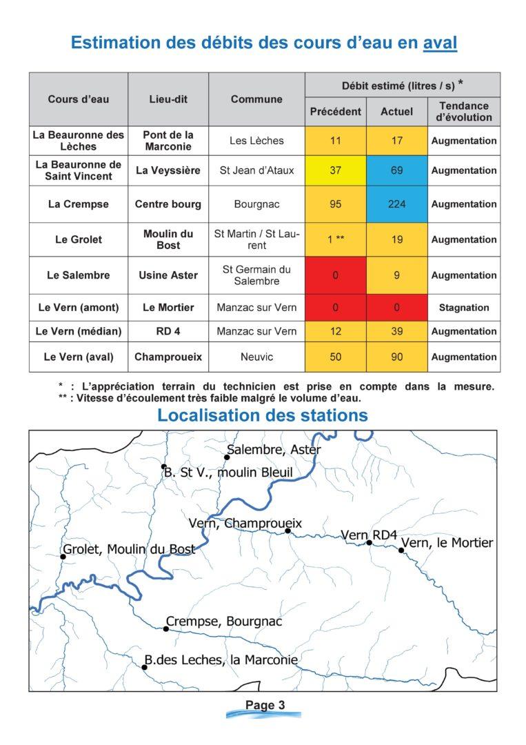 Estimation des débits des cours d'eau du bassin de l'Isle